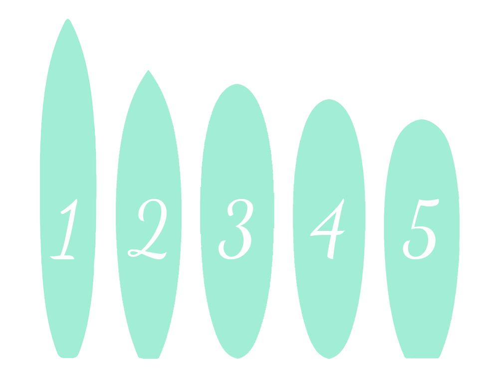 SUP Board Vergleich